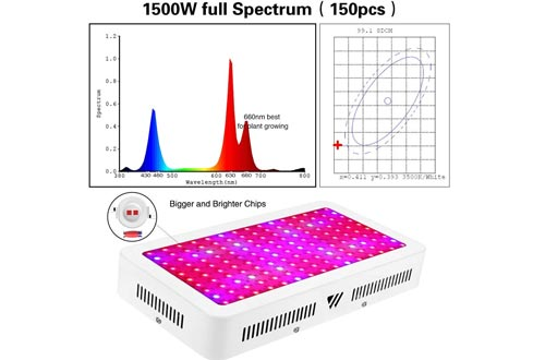 Dimgogo 1500W LED Grow Lights Full Spectrum for Indoor Greenhouse Hydroponic Plants Veg and Flower, LED Plant Growing Light Fixtures with Daisy Chain Function (150Pcs 10W LEDs)