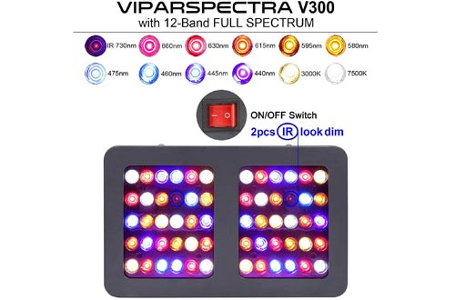 VIPARSPECTRA UL Certified 300W LED Grow Light, with Daisy Chain, Full Spectrum Plant Growing Lights